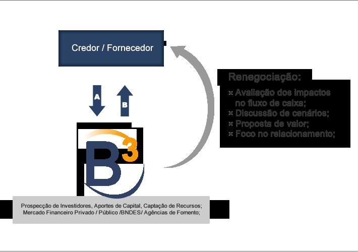 05 - Credor-fornecedor